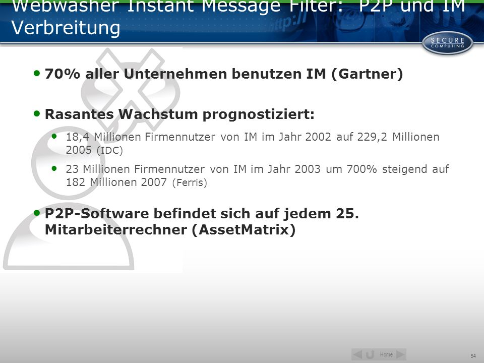 Home 54 Webwasher Instant Message Filter: P2P und IM Verbreitung 70% aller Unternehmen benutzen IM (Gartner) Rasantes Wachstum prognostiziert: 18,4 Mi