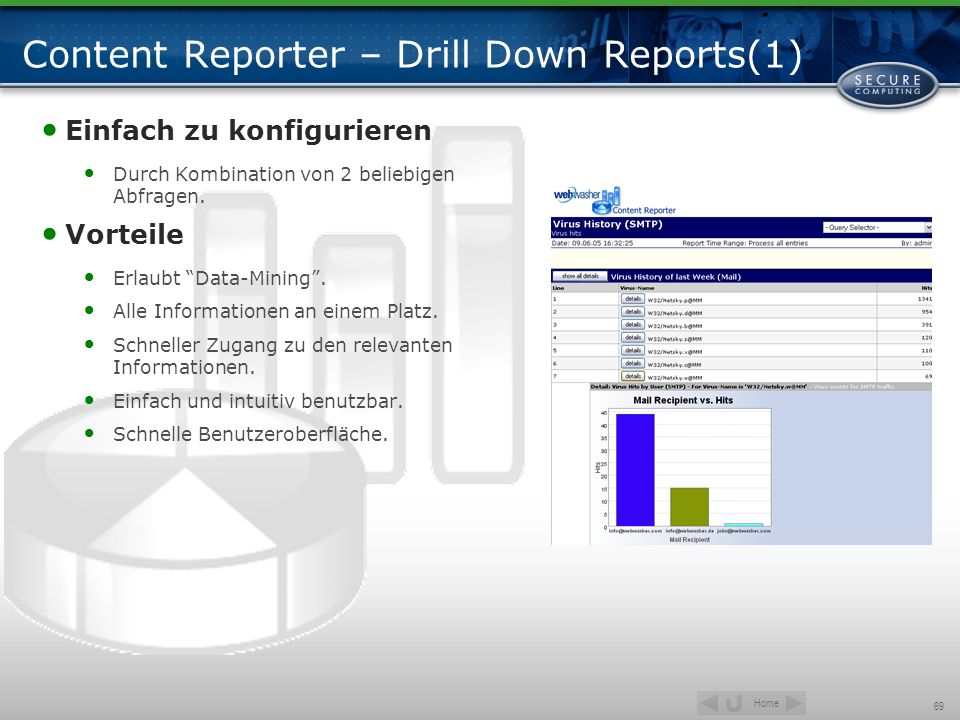 Home 69 Content Reporter – Drill Down Reports(1) Einfach zu konfigurieren Durch Kombination von 2 beliebigen Abfragen. Vorteile Erlaubt Data-Mining. A