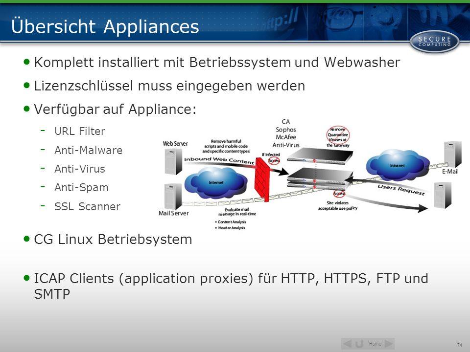 Home 74 Übersicht Appliances Komplett installiert mit Betriebssystem und Webwasher Lizenzschlüssel muss eingegeben werden Verfügbar auf Appliance: - U