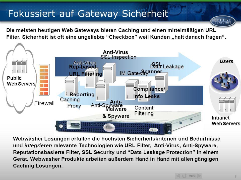 Home 8 Fokussiert auf Gateway Sicherheit Firewall Users Intranet Web Servers Public Web Servers Die meisten heutigen Web Gateways bieten Caching und e