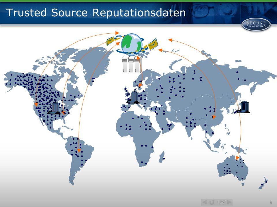 Home 80 TrustedSource Integration WW Anti-Spam integration Connection Control Weitere Methode zur Erkennung von Spam URL Filter Integration Spam und Phishing Seiten/IPs sites werden von Trusted Source an Webwasher URL Filter und SmartFilter übermittelt Feedback System Manuell (default) Automatisiert