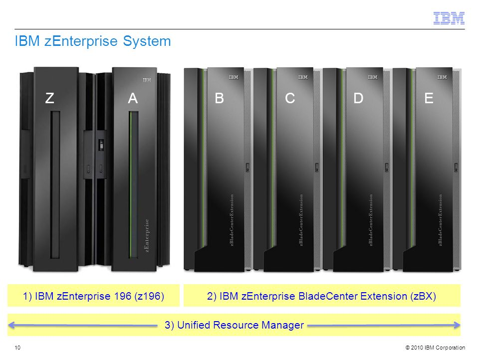 © 2010 IBM Corporation10 AZ EDCB 1) IBM zEnterprise 196 (z196)2) IBM zEnterprise BladeCenter Extension (zBX) 3) Unified Resource Manager IBM zEnterpri