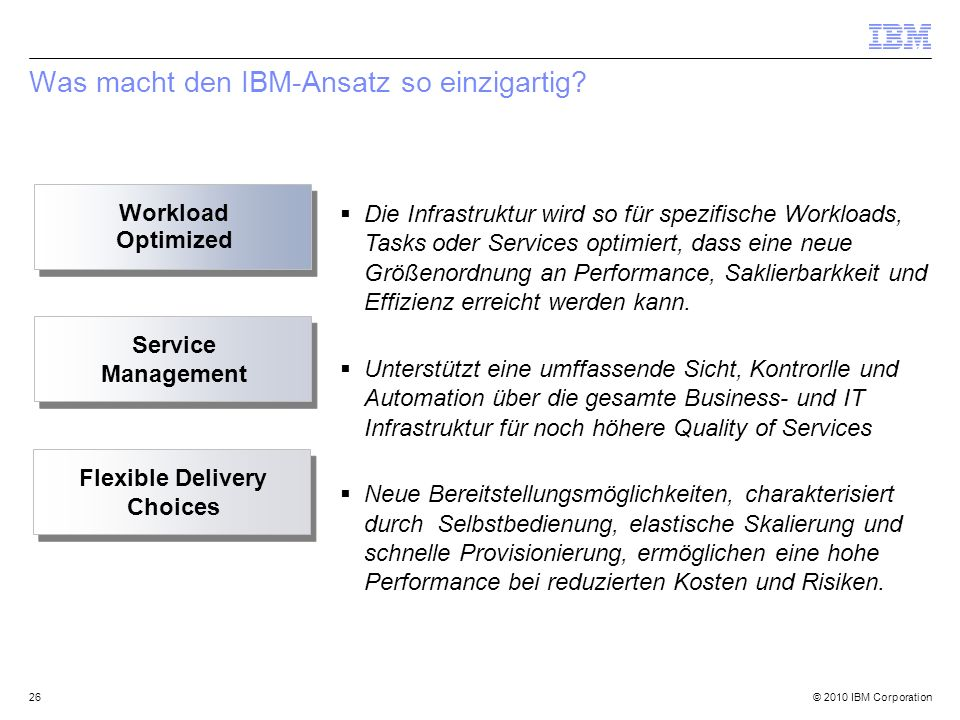 © 2010 IBM Corporation26 Was macht den IBM-Ansatz so einzigartig? Workload Optimized Service Management Flexible Delivery Choices Die Infrastruktur wi