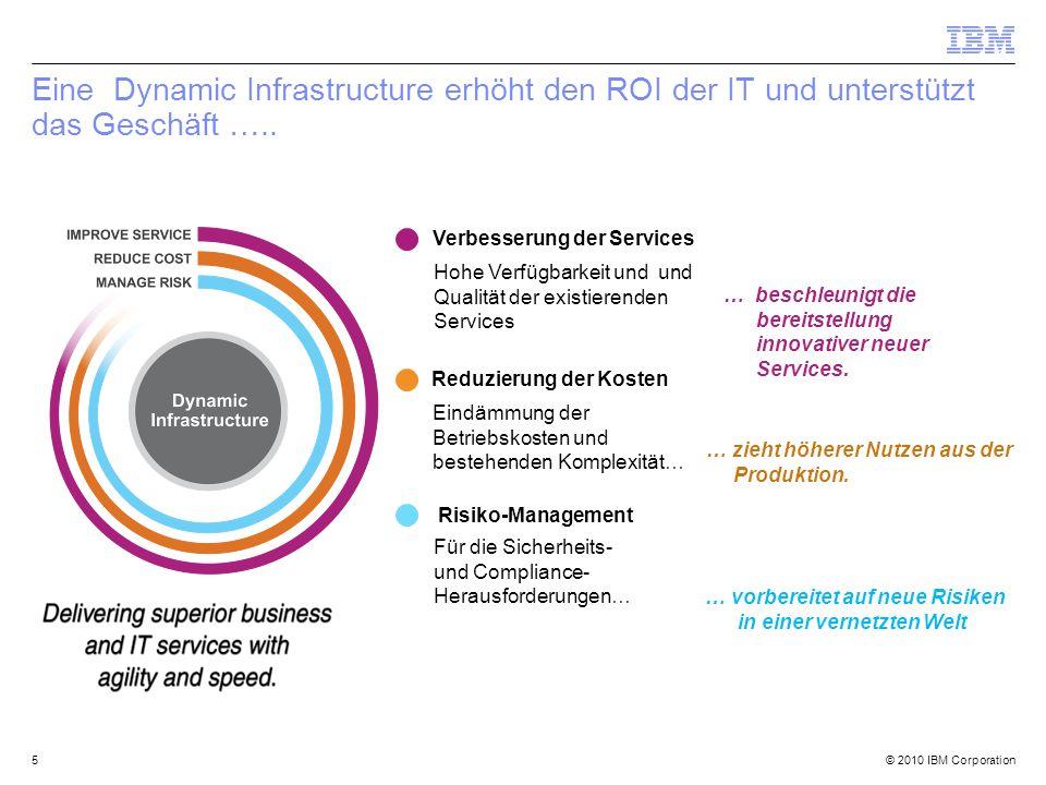 © 2010 IBM Corporation6 Ermöglicht eine integrierte Sicht, Kontrolle und Automation über alle Business und IT- Bereiche Ist hoch optimiert, um mehr mit weniger zu leisten.
