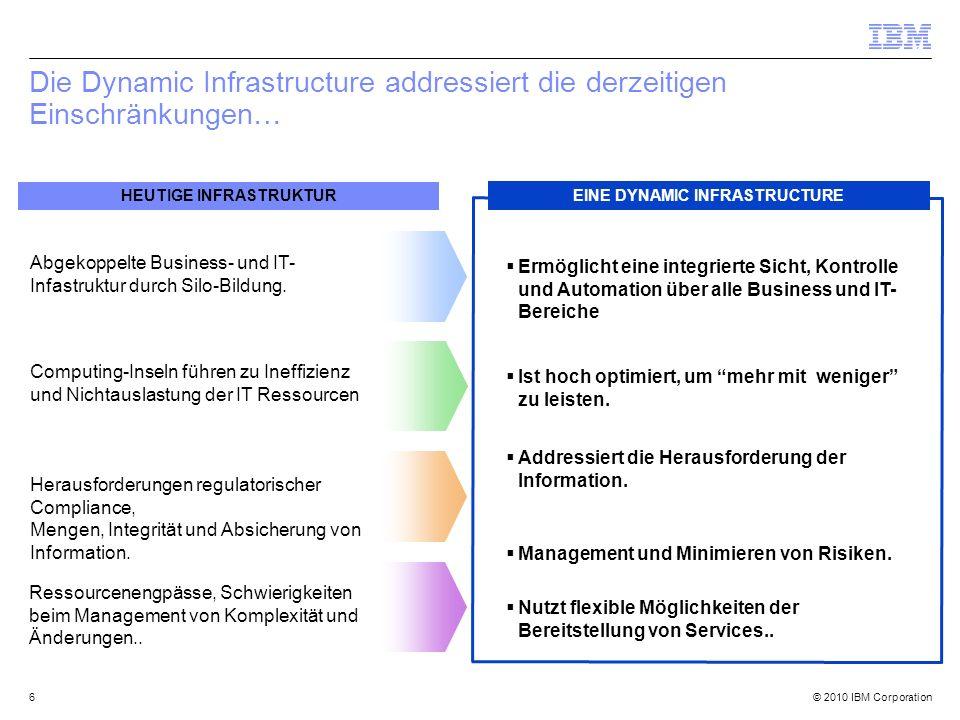 © 2010 IBM Corporation7 Der Aufbau einer Dynamic Infrastructure durch Schlüssel-Initiativen hilft Business- und IT- Anforderungen zu lösen.