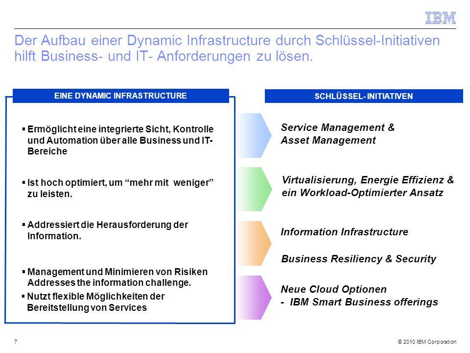 © 2010 IBM Corporation8 Eine dynamische Infrastruktur ist eine Reise IBM MainframeSystems www.ibm.com/systems/z …diese korrespondierenden Initiativen bilden die DNA für die Entwicklung eines smarter planet
