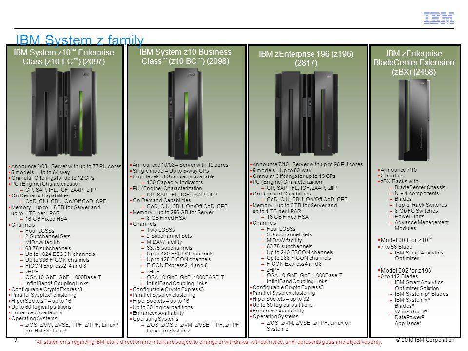 © 2010 IBM Corporation10 AZ EDCB 1) IBM zEnterprise 196 (z196)2) IBM zEnterprise BladeCenter Extension (zBX) 3) Unified Resource Manager IBM zEnterprise System