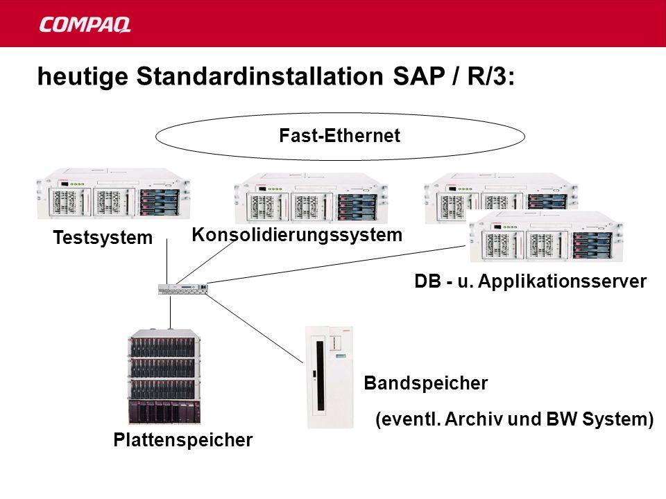 Die Ziele Ermöglicht die Entwicklung typischer, neuer Web Applikationen...in einem bequemen, bekannten Weg Nutzung der existierenden SAP Infrastruktur ersetzt (noch) nicht den ITS Server