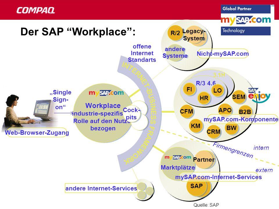 Compaqs Position (Projektbeispiele) das größte SAP BW - bei IHR PLATZ das erste B2B 2.0 - bei Deutschen Bank AG bedeutende Retailprojekte - adidas/Conrad E.