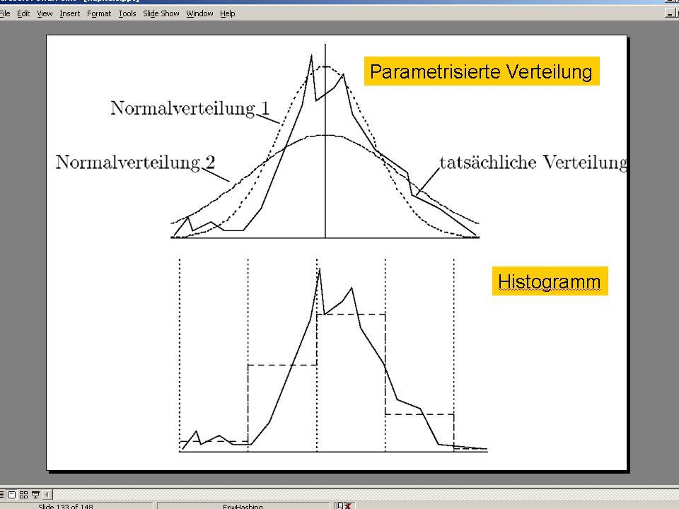 WS 2004/2005 Datenbanken II - 5W Mi 17:00 – 18:30 G 3.18 © Bojan Milijaš, 10.11.2004Vorlesung #4 - Anfragebearbeitung (Teil 2)8