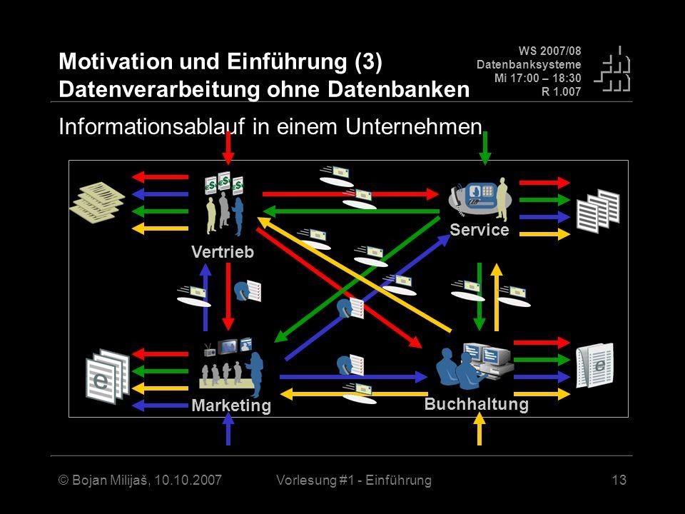 WS 2007/08 Datenbanksysteme Mi 17:00 – 18:30 R 1.007 © Bojan Milijaš, 10.10.2007Vorlesung #1 - Einführung13 Motivation und Einführung (3) Datenverarbe