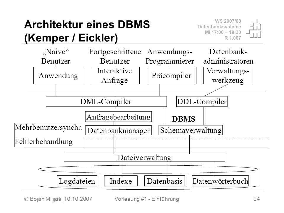WS 2007/08 Datenbanksysteme Mi 17:00 – 18:30 R 1.007 © Bojan Milijaš, 10.10.2007Vorlesung #1 - Einführung24 Architektur eines DBMS (Kemper / Eickler)