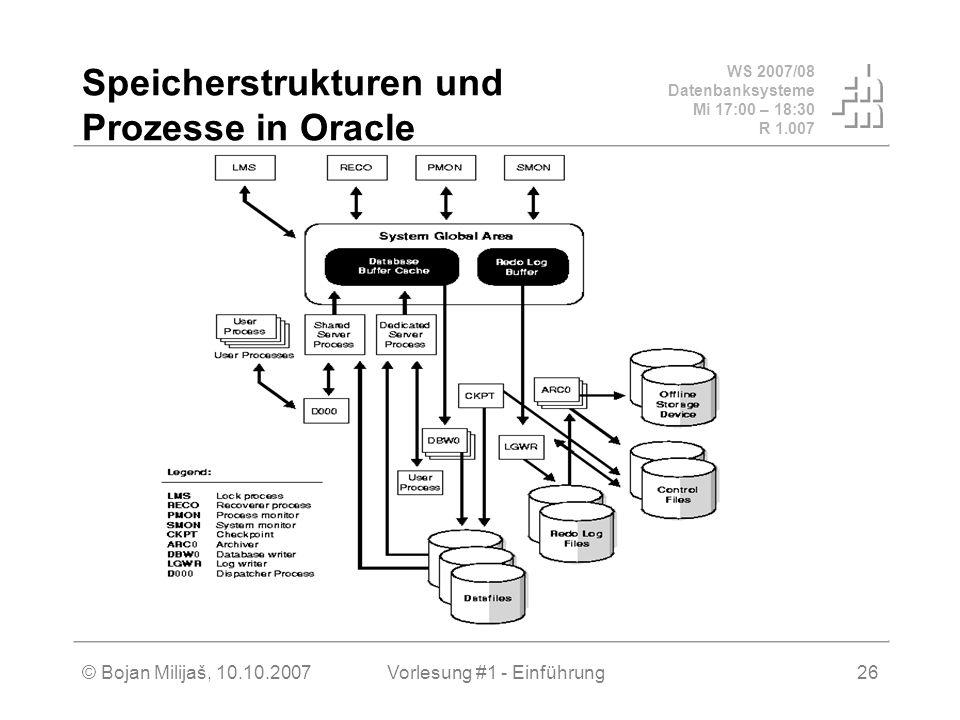 WS 2007/08 Datenbanksysteme Mi 17:00 – 18:30 R 1.007 © Bojan Milijaš, 10.10.2007Vorlesung #1 - Einführung26 Speicherstrukturen und Prozesse in Oracle