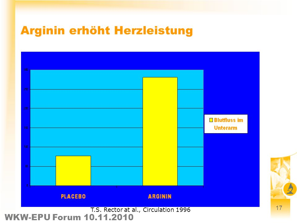 WKW-EPU Forum 10.11.2010 T.S.Rector at al.,Circulation 1996 17 Arginin erhöht Herzleistung T.S.