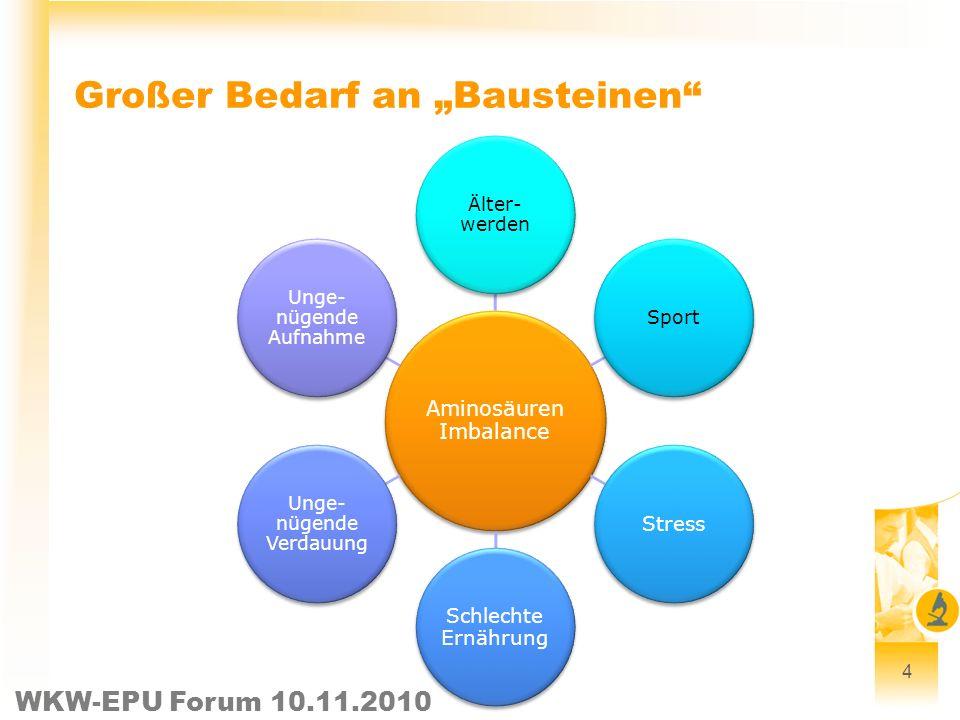 WKW-EPU Forum 10.11.2010 4 Großer Bedarf an Bausteinen Aminosäuren Imbalance Älter- werden Sport Stress Schlechte Ernährung Unge- nügende Verdauung Un
