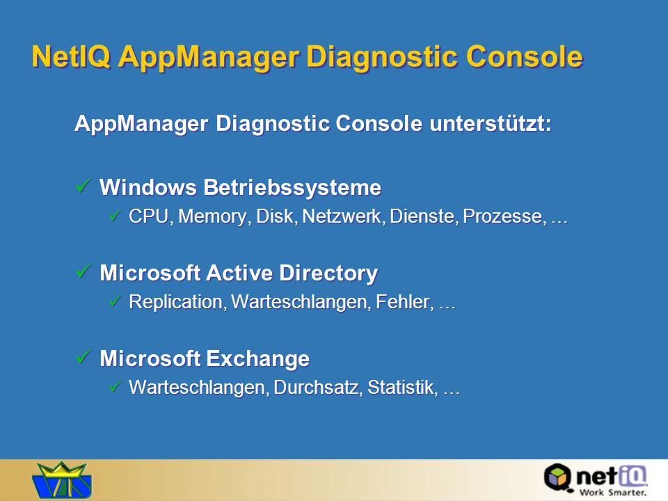 NetIQ AppManager Diagnostic Console AppManager Diagnostic Console unterstützt: Windows Betriebssysteme Windows Betriebssysteme CPU, Memory, Disk, Netz