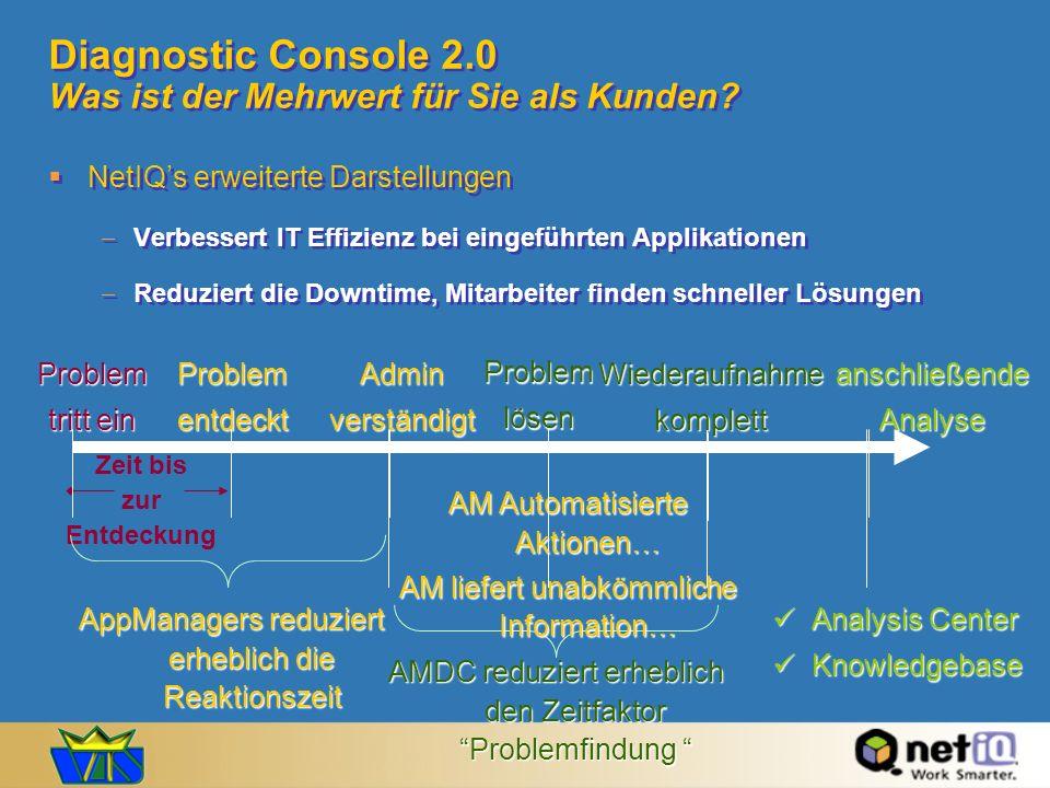 Diagnostic Console 2.0 Was ist der Mehrwert für Sie als Kunden? NetIQs erweiterte Darstellungen Verbessert IT Effizienz bei eingeführten Applikationen