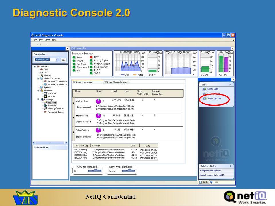Diagnostic Console 2.0 NetIQ Confidential