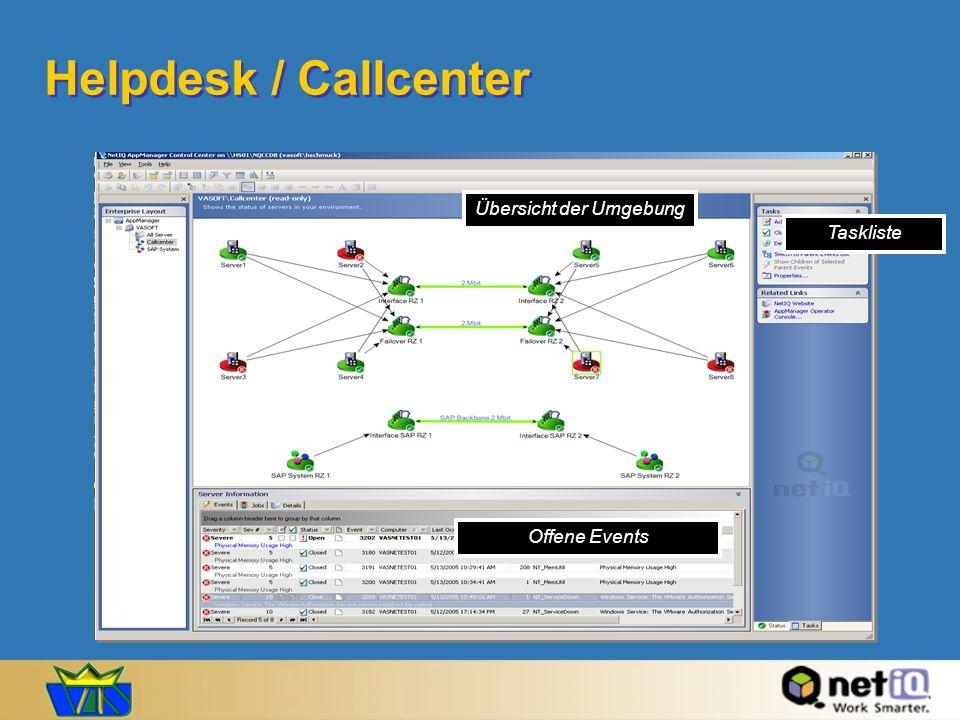 Helpdesk / Callcenter Übersicht der Umgebung Offene Events Taskliste