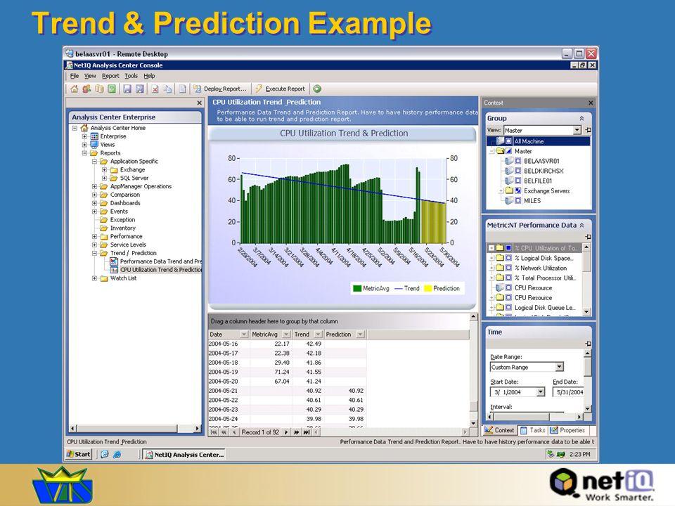 Trend & Prediction Example