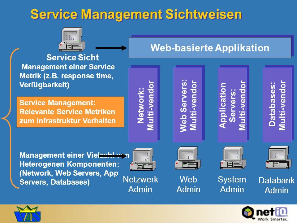 Vergleich von Metriken CPU load Memory utilization Available disk Process monitoring Etc… Traditionelle Monitoring Metrik Application availability User response time Incident response time Max.