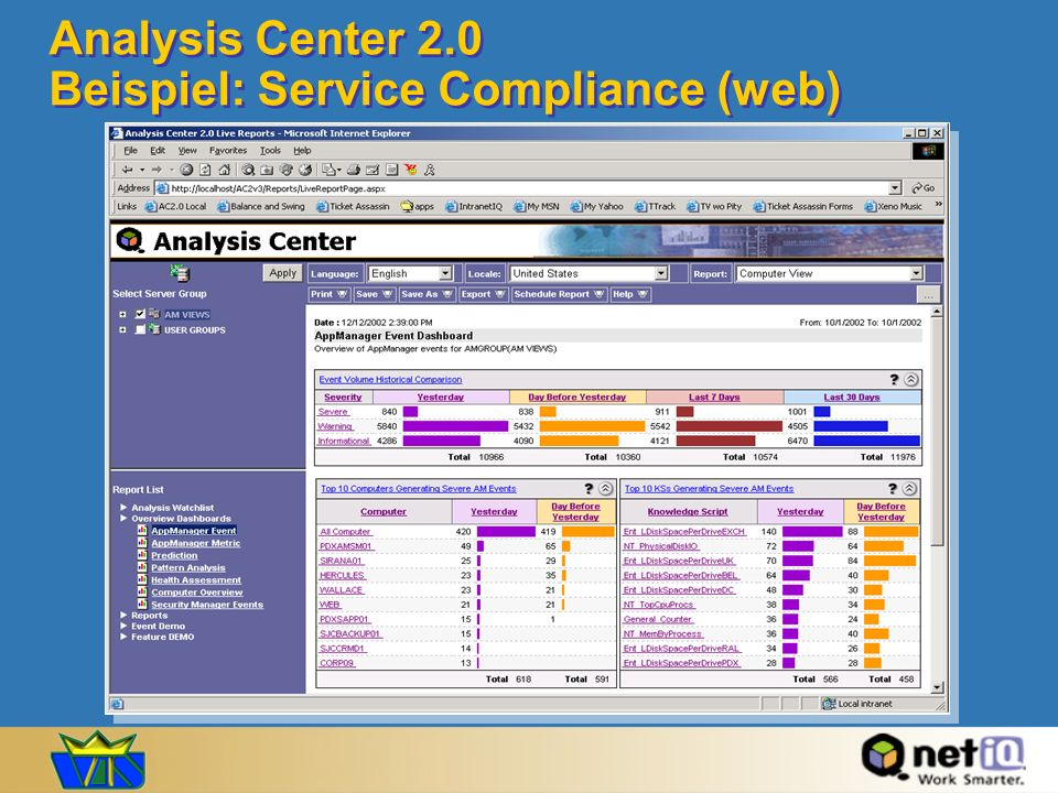 Analysis Center 2.0 Beispiel: Service Compliance (web)