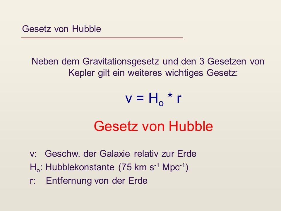 Gesetz von Hubble Dieses Gesetz ist eine Folge aus dem von Hubble gefundenen Zusammenhang : λ …die beobachtete Wellenlänge λo..die vom Objekt aus- gesandte Wellenlänge z …Rotverschiebung z = (λ-λo)/λo Geschwindigkeit v – Rotverschiebung z