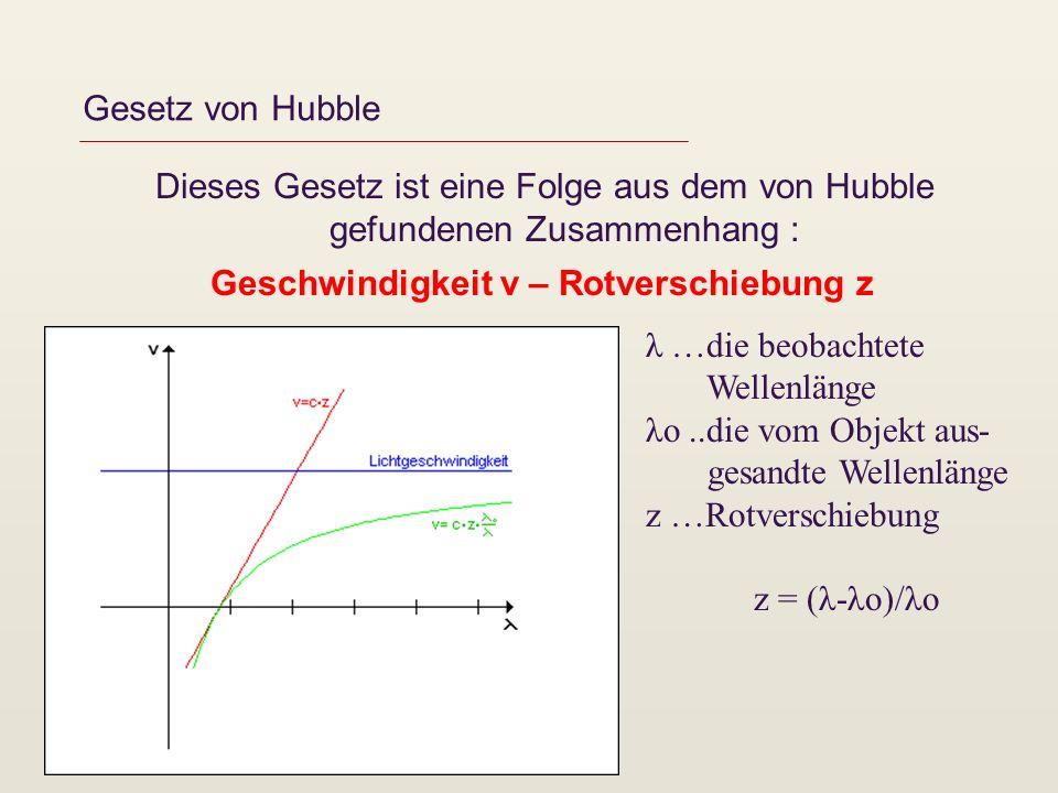 Gesetz von Hubble Dieses Gesetz ist eine Folge aus dem von Hubble gefundenen Zusammenhang : λ …die beobachtete Wellenlänge λo..die vom Objekt aus- ges