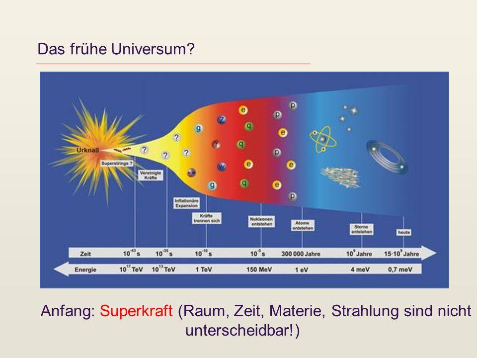 Das frühe Universum? Anfang: Superkraft (Raum, Zeit, Materie, Strahlung sind nicht unterscheidbar!)