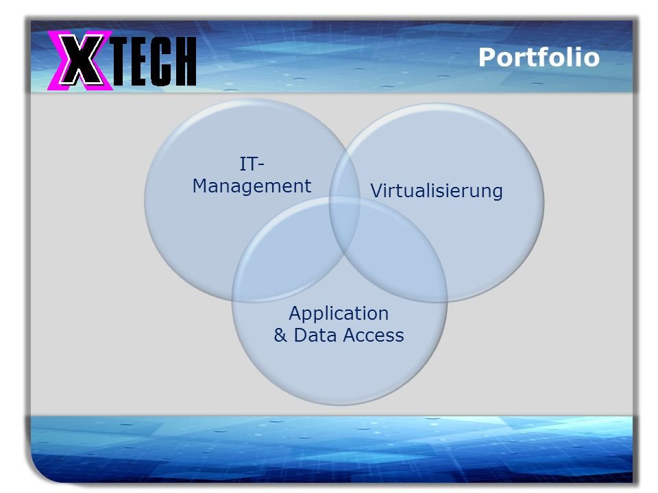 Titelmasterformat durch Klicken bearbeiten IT- Management Application & Data Access Virtualisierung Portfolio