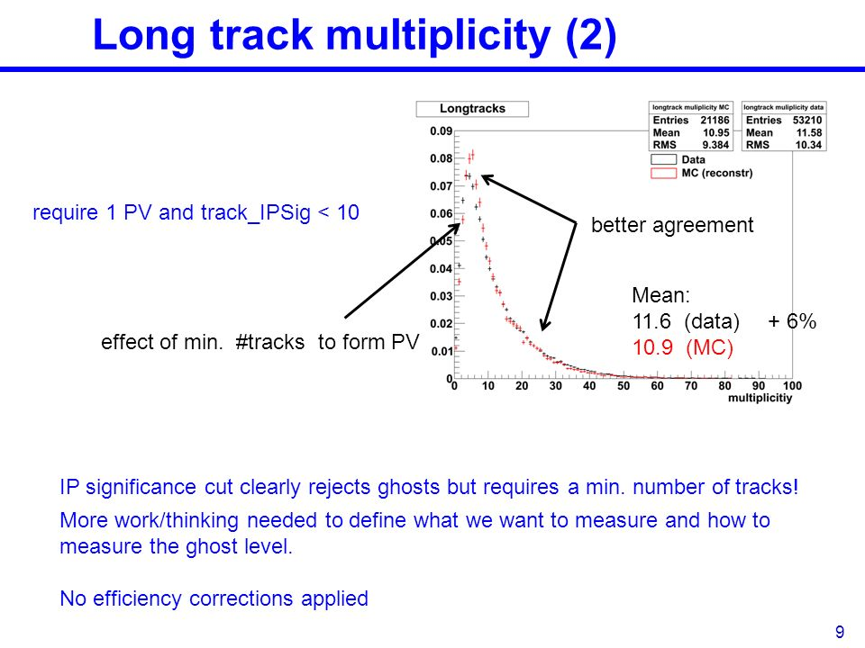 Truncated distribution 10 Less dependent on efficiency / ghost level if one requires minimum p t (assumes approx.
