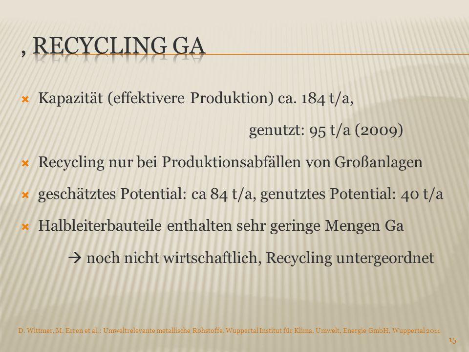 Kapazität (effektivere Produktion) ca. 184 t/a, genutzt: 95 t/a (2009) Recycling nur bei Produktionsabfällen von Großanlagen geschätztes Potential: ca