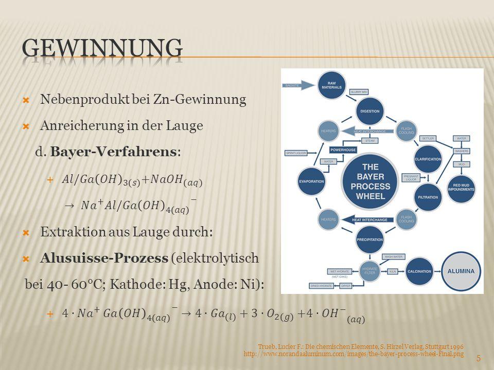 5 Trueb, Lucier F.: Die chemischen Elemente, S. Hirzel Verlag, Stuttgart 1996 http://www.norandaaluminum.com/images/the-bayer-process-wheel-Final.png