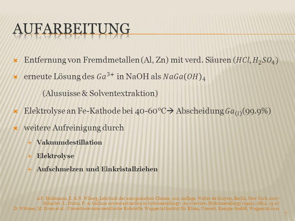 7 A.F. Hollemann, E. & N. Wiberg, Lehrbuch der anorganischen Chemie, 102. Auflage, Walter de Gruyter, Berlin, New York, 2007 Mihaylov, I.; Distin, P.
