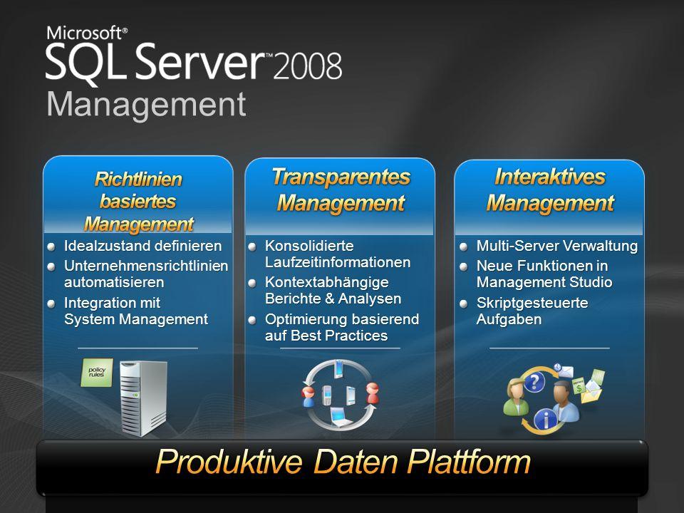 Multi-Server Konfiguration 1 Konfigurationsserver Benutzerdefinierte Servergruppen Multi-Server Abfragen Unternehmensweite Richtlinien Richtlinien zentral verwalten Auf alle Server publizieren Serverübergreifendes Monitoring