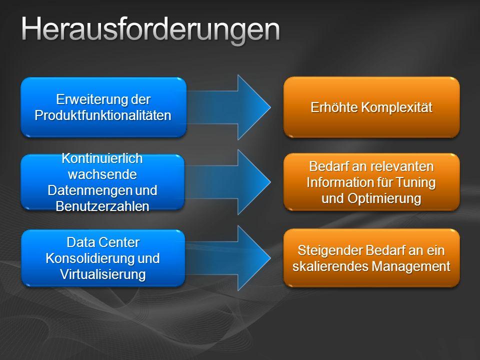 Richtlinien basiertes Management Transparentes Management Unternehmensweites Management Konfiguration Skalierung Überwachung Bericht Ursachenanalyse Tuning Auditierung