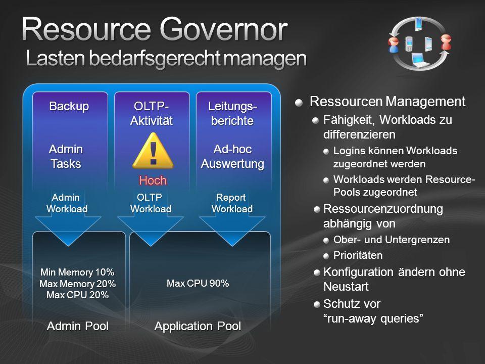Lasten bedarfsgerecht managen Ressourcengruppen verwalten Resourcenverteilung online ändern