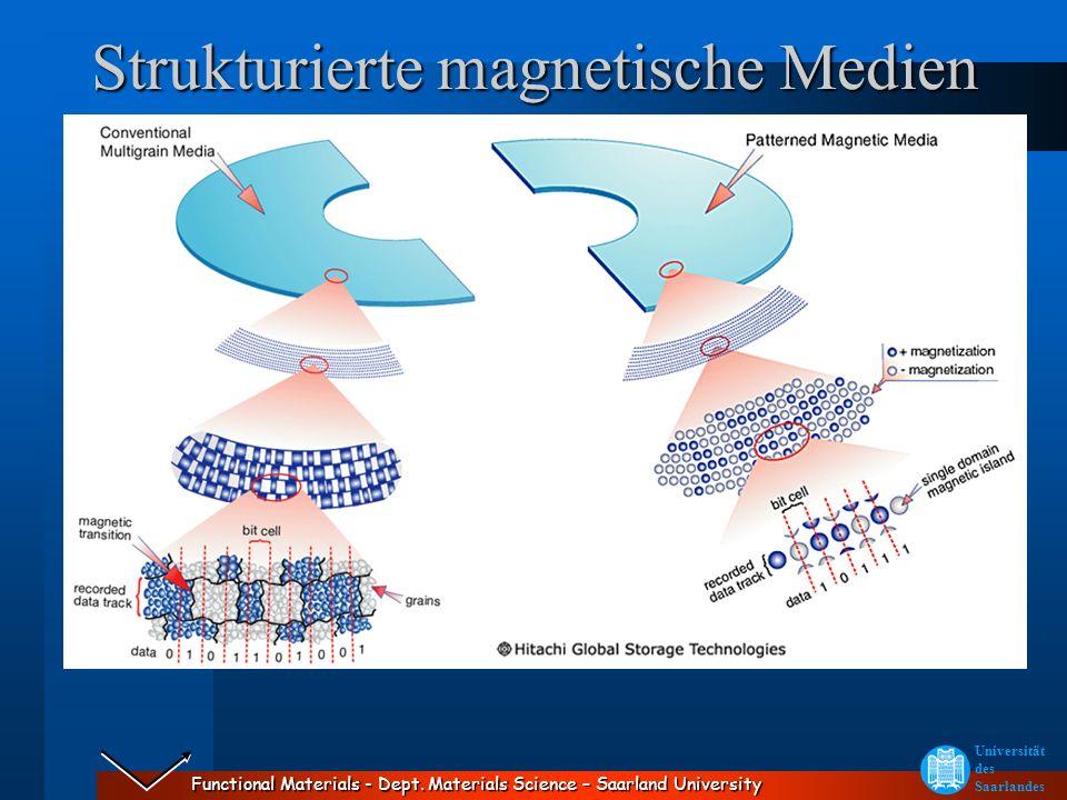 Functional Materials - Dept. Materials Science – Saarland University Universität des Saarlandes Strukturierte magnetische Medien