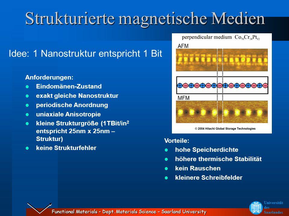Functional Materials - Dept. Materials Science – Saarland University Universität des Saarlandes Strukturierte magnetische Medien Idee: 1 Nanostruktur