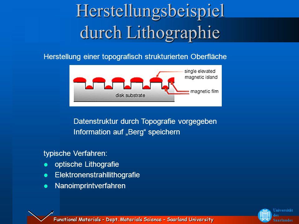 Functional Materials - Dept. Materials Science – Saarland University Universität des Saarlandes Herstellungsbeispiel durch Lithographie Herstellung ei