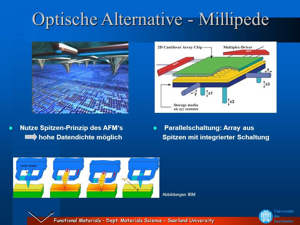 Functional Materials - Dept. Materials Science – Saarland University Universität des Saarlandes Optische Alternative - Millipede Nutze Spitzen-Prinzip