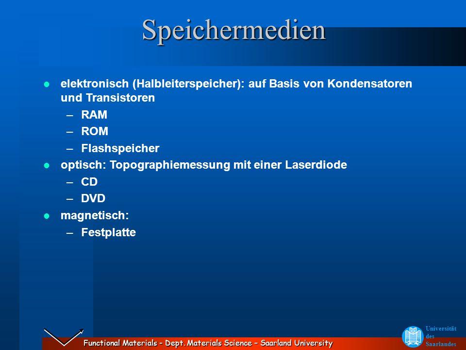 Functional Materials - Dept. Materials Science – Saarland University Universität des Saarlandes Speichermedien elektronisch (Halbleiterspeicher): auf