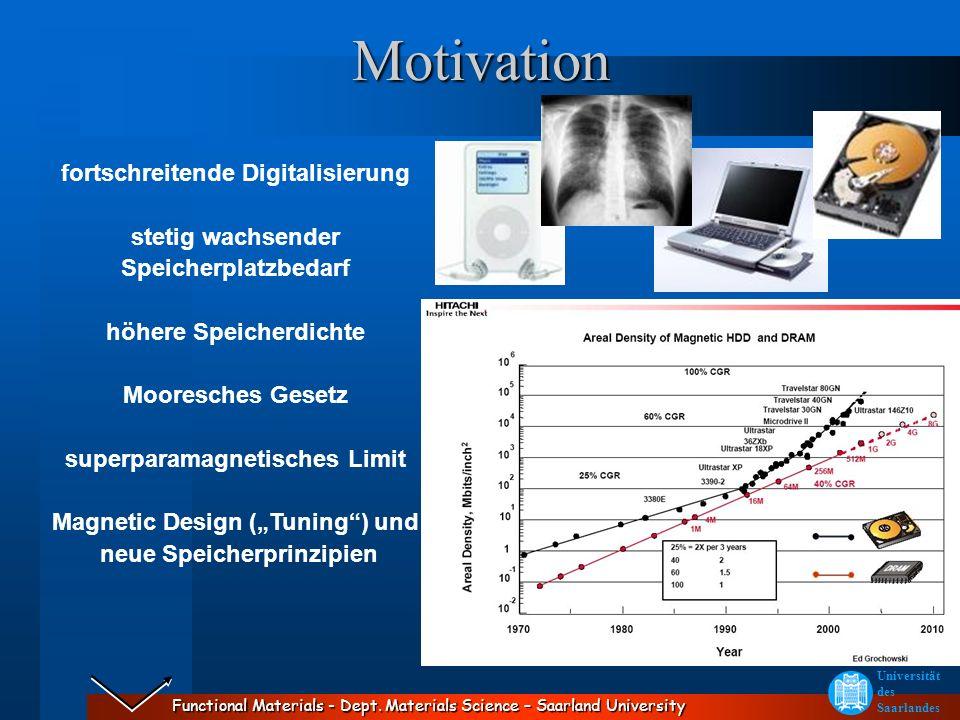 Functional Materials - Dept. Materials Science – Saarland University Universität des Saarlandes Motivation fortschreitende Digitalisierung stetig wach