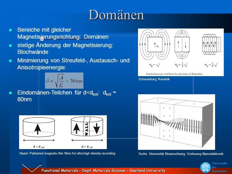 Functional Materials - Dept. Materials Science – Saarland University Universität des Saarlandes Bereiche mit gleicher Magnetisierungsrichtung: Domänen