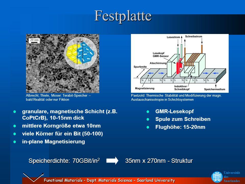 Functional Materials - Dept. Materials Science – Saarland University Universität des Saarlandes Festplatte Paetzold: Thermische Stabilität und Modifiz