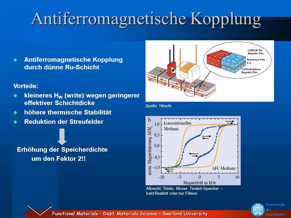 Functional Materials - Dept. Materials Science – Saarland University Universität des Saarlandes Antiferromagnetische Kopplung Antiferromagnetische Kop