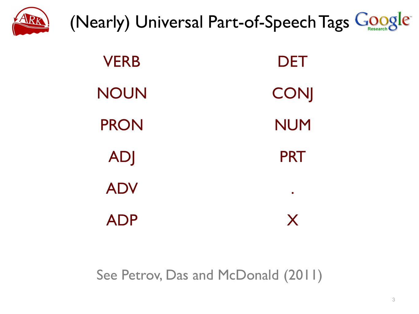 (Nearly) Universal Part-of-Speech Tags VERBDET NOUNCONJ PRONNUM ADJPRT ADV.