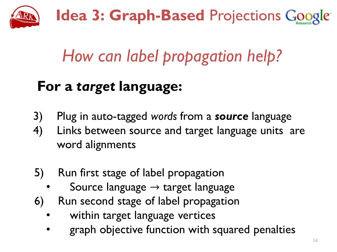 How can label propagation help? For a target language: 3)Plug in auto-tagged words from a source language 4)Links between source and target language u