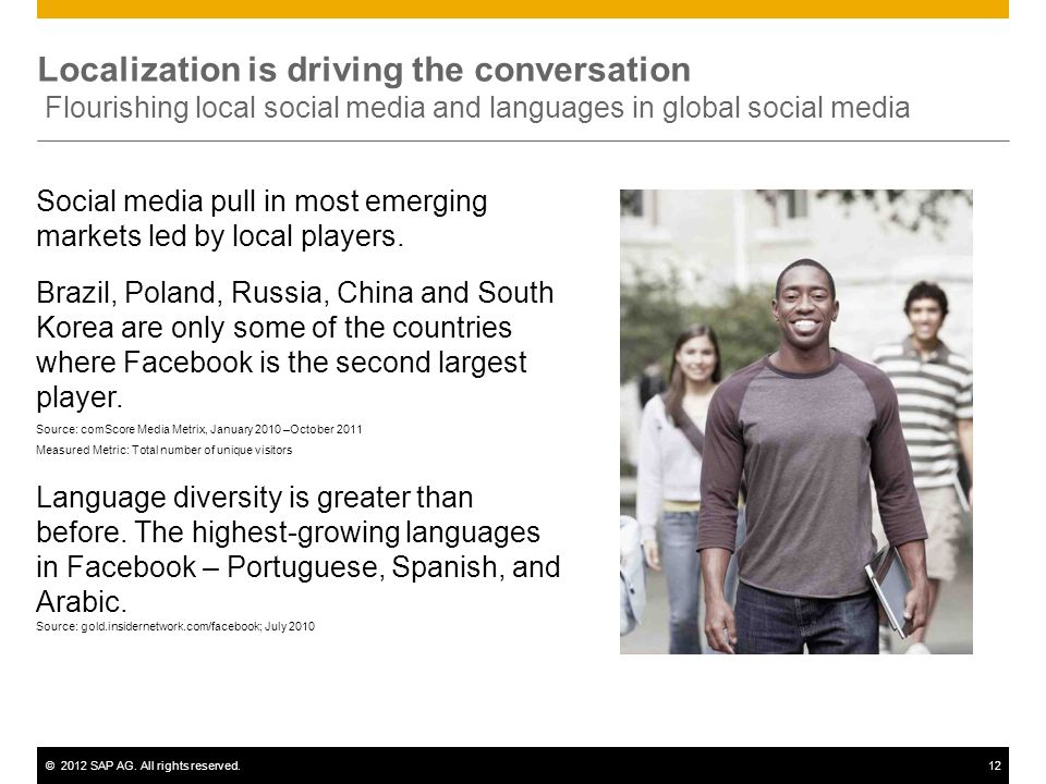©2012 SAP AG. All rights reserved.12 Localization is driving the conversation Flourishing local social media and languages in global social media Soci