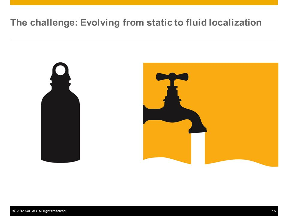 ©2012 SAP AG. All rights reserved.15 The challenge: Evolving from static to fluid localization